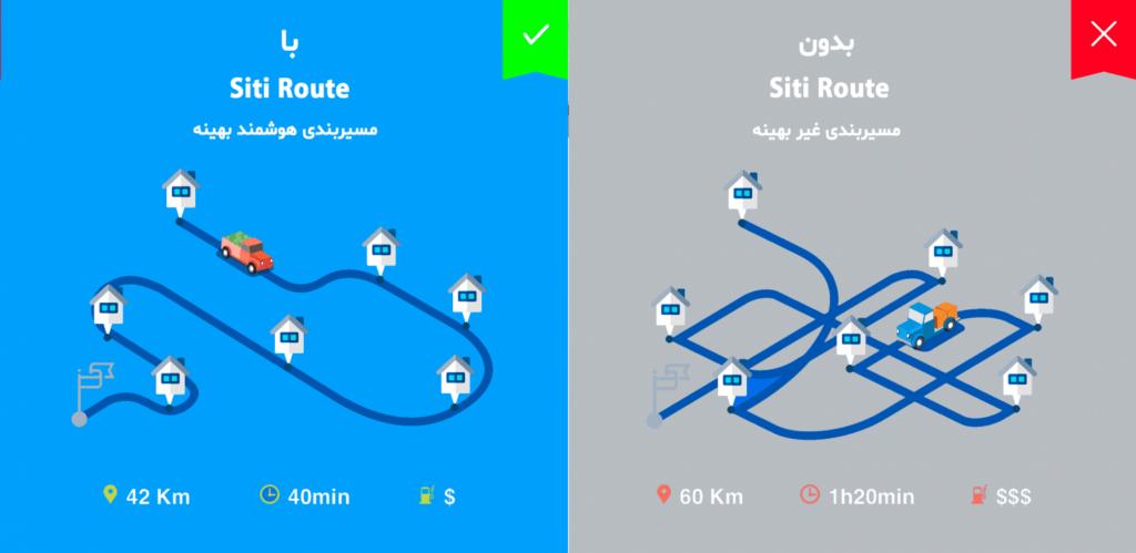 سیتی روت - مسیربندی هوشمند - مسیریابی - Siti Route - ترافیک - حمل و نقل - ناوگان - لجستیک و پخش و توزیع مویرگی